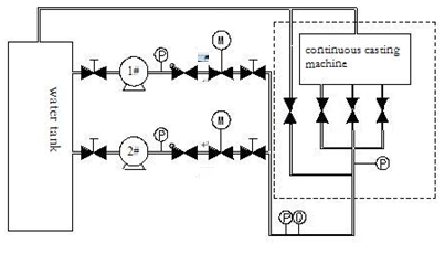 Wiring Diagram For Bryant Thermostat on wiring diagram for weathertron thermostat